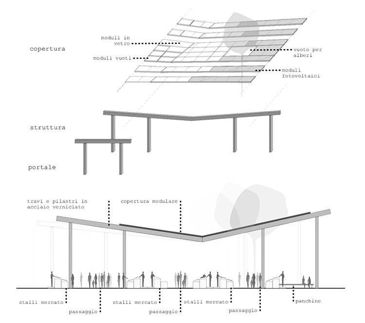 sezione-tecnica-copertura-mercato