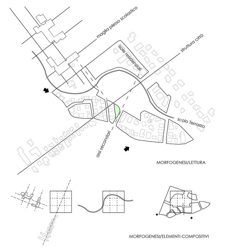 schemi-morfogenesi-teoria-architettura